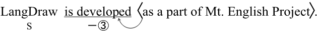 言語構造式のサンプル